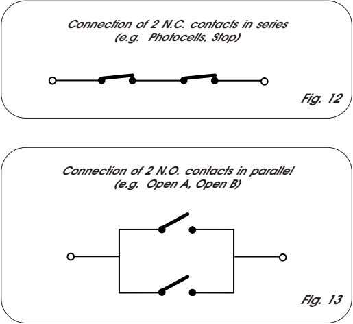 Connection of 2 N.C. contacts in series (e.g. Photocells, Stop) Fig. 12 Connection of 2