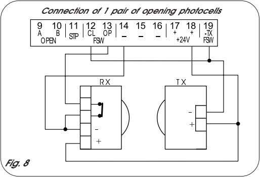 Connection of 1 pair of opening photocells Fig. 8