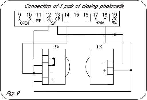 Connection of 1 pair of closing photocells Fig. 9