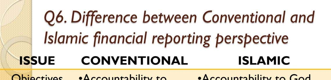 Q6. Difference between Conventional and Islamic financial reporting perspective ISSUE CONVENTIONAL ISLAMIC
