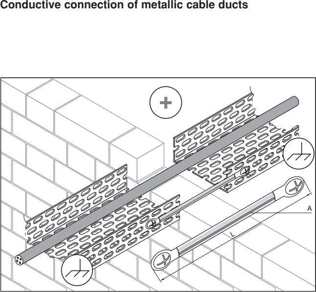 Conductive connection of metallic cable ducts A L