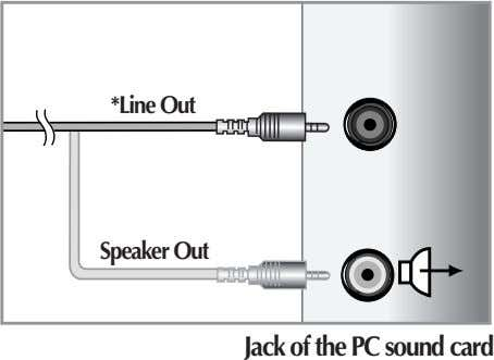 *Line Out Speaker Out Jack of the PC sound card