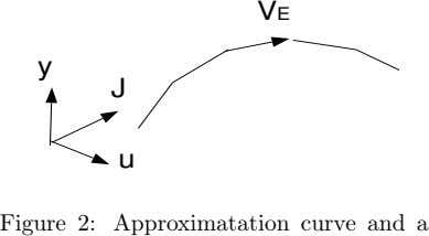 VE y J u Figure 2: Approximatation curve and a