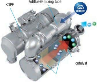 AdBlue® mixing tube KDPF catalyst