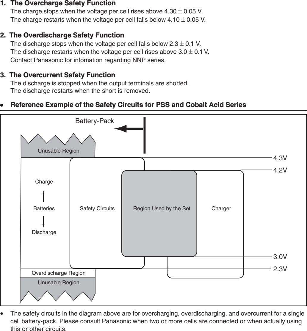 1. The Overcharge Safety Function The charge stops when the voltage per cell rises above