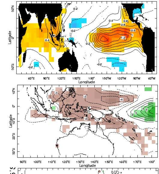 is larger than the problem at hand … … downscaling The influence of ENSO on the