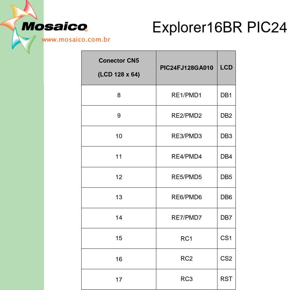 Explorer16BR PIC24 Conector CN5 PIC24FJ128GA010 LCD (LCD 128 x 64) 8 RE1/PMD1 DB1 9 RE2/PMD2