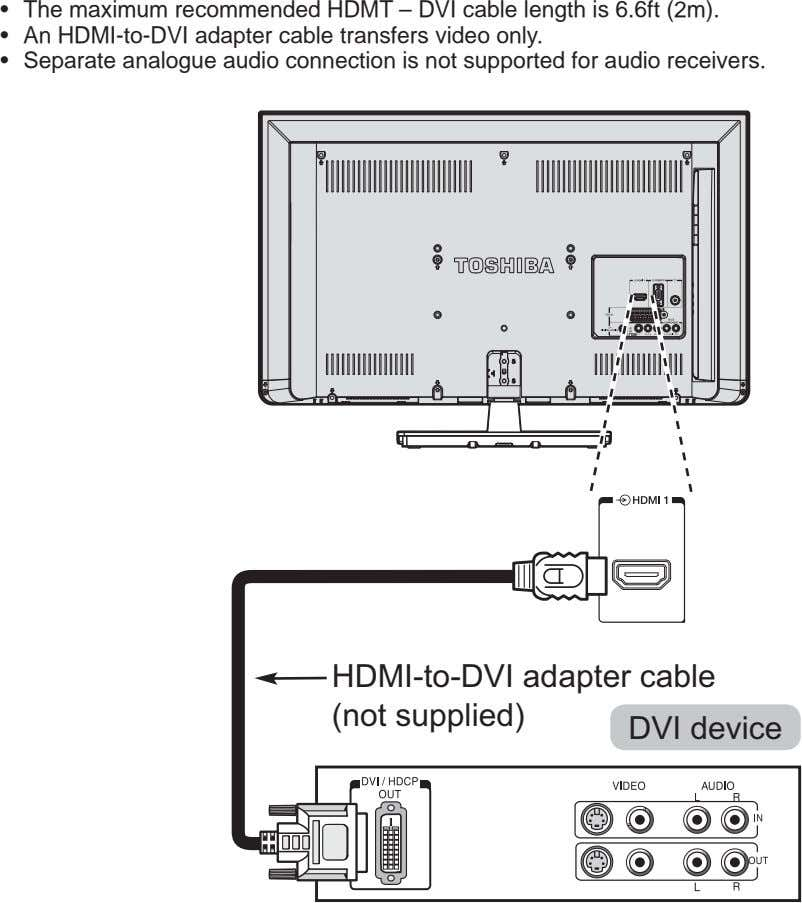 • The maximum recommended HDMT – DVI cable length is 6.6ft (2m). • An HDMI-to-DVI