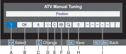 ATV Manual Tuning Position 1 DK A C 69 0 − − − − −
