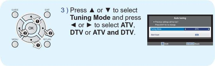 3 ) Press or to select Tuning Mode and press Auto tuning 1 or to