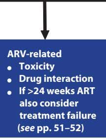 ARV-related  Toxicity  Drug interaction  If >24 weeks ART also consider treatment failure