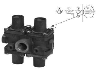 DE STAGE S'HIMI NEJI I.2.4-VaLVe de protectIon quadrupLe : Rôle : Fig6 : Valve Elle répartit