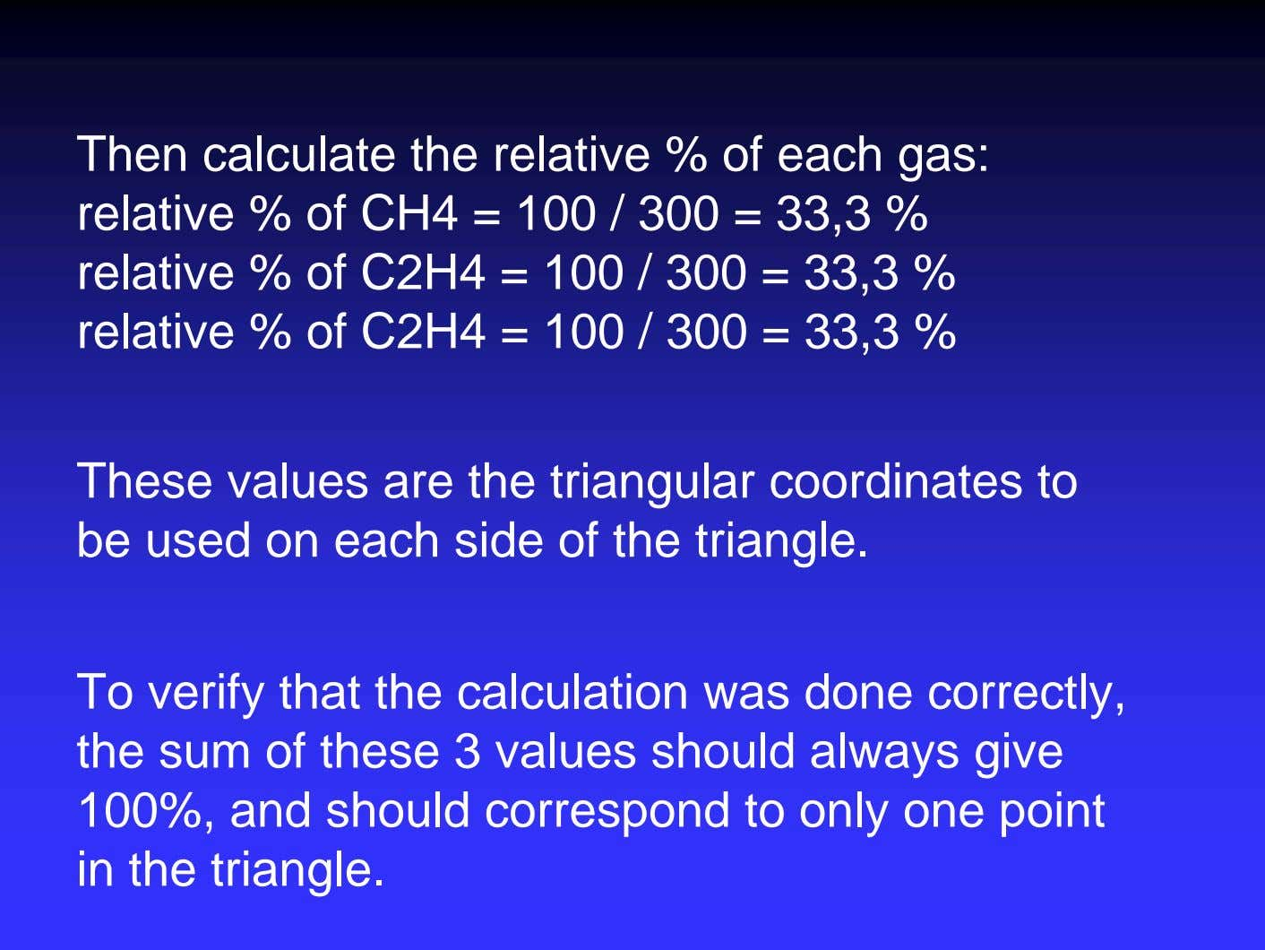 Then calculate the relative % of each gas: relative % of CH4 = 100 /
