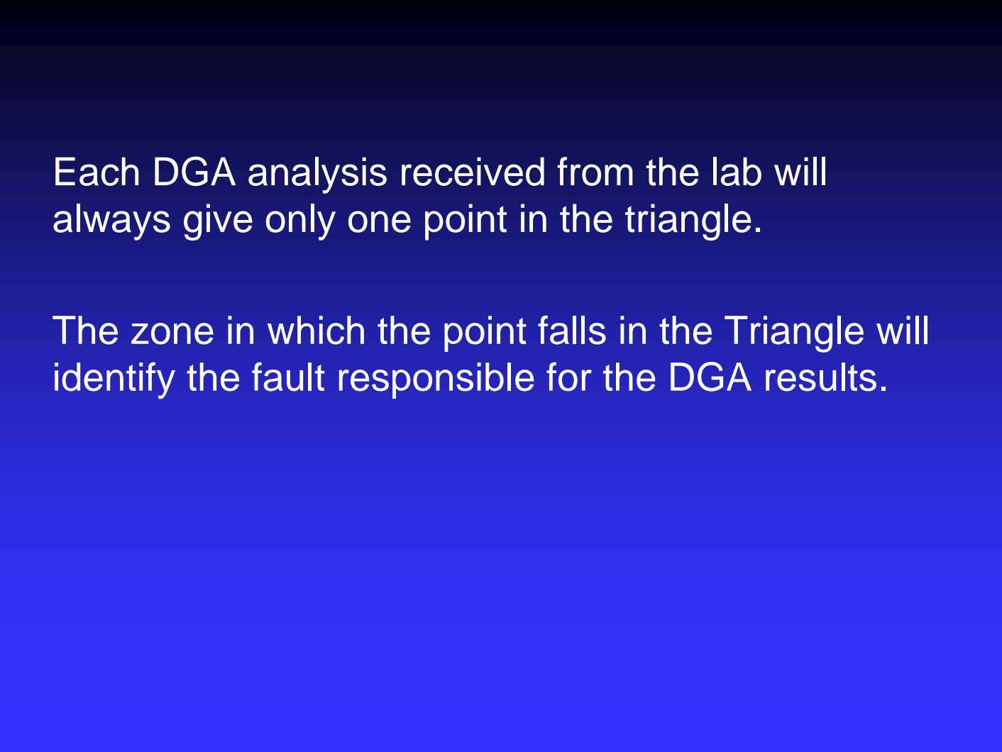 Each DGA analysis received from the lab will always give only one point in the