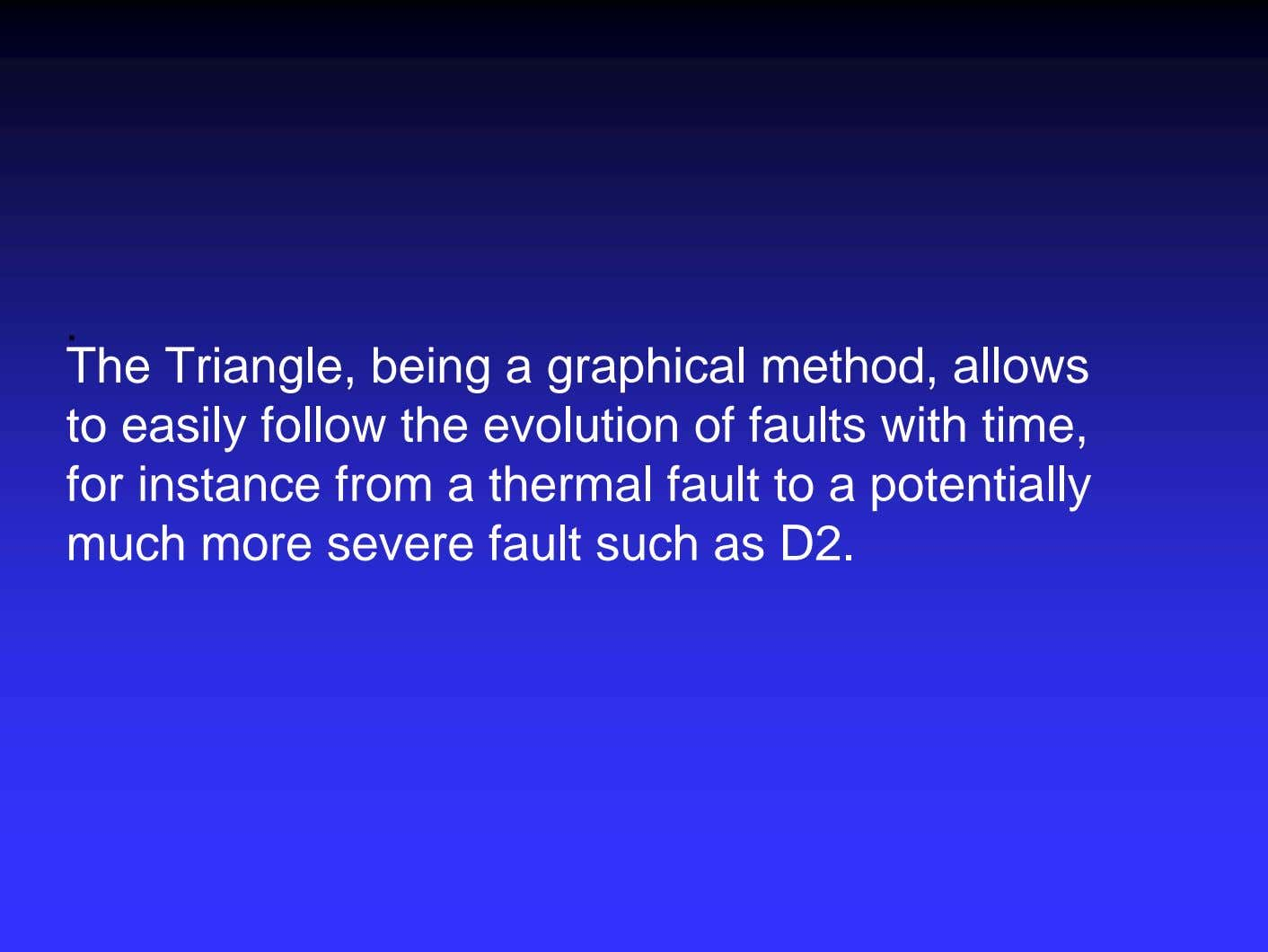 . The Triangle, being a graphical method, allows to easily follow the evolution of faults