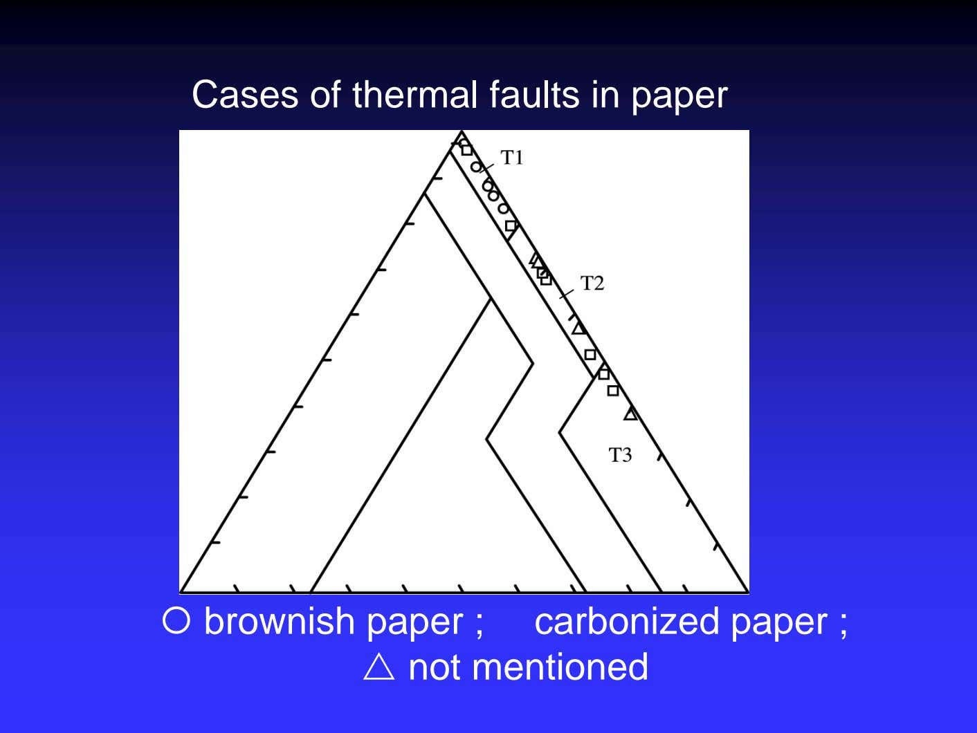 Cases of thermal faults in paper brownish paper ; carbonized paper ; not mentioned