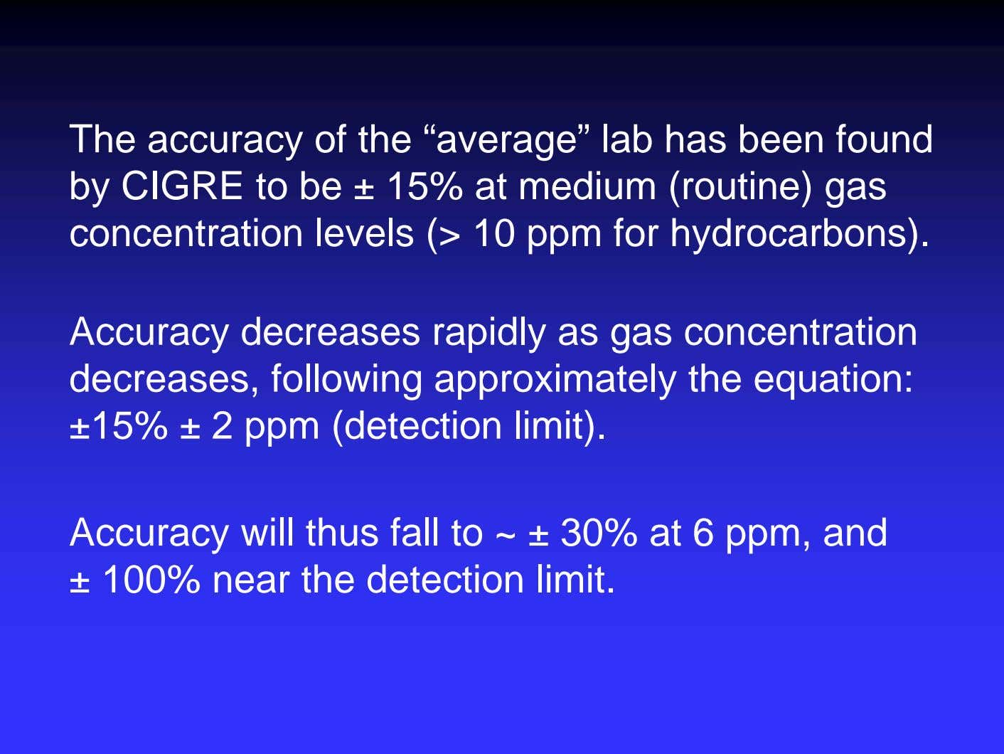 "The accuracy of the ""average"" lab has been found by CIGRE to be ± 15%"