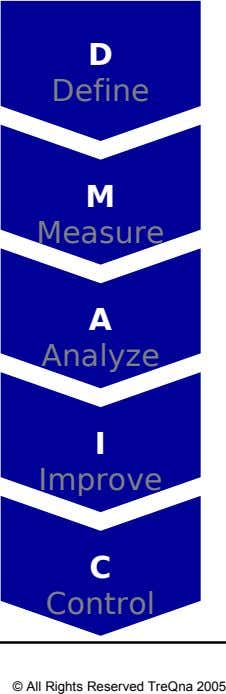 D Define M Measure A Analyze I Improve C Control © All Rights Reserved TreQna