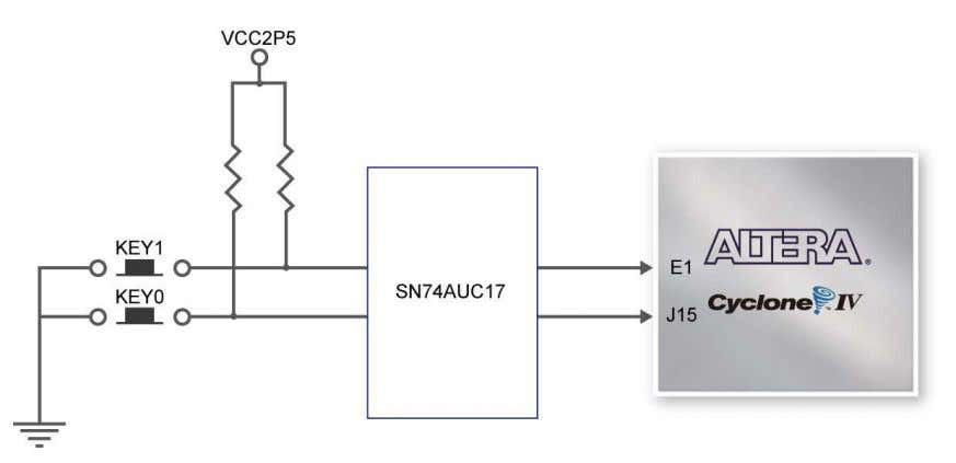 Figure 3-3 Connections between the push-buttons and Cyclone IV FPGA Pushbutton depressed Pushbutton released Before