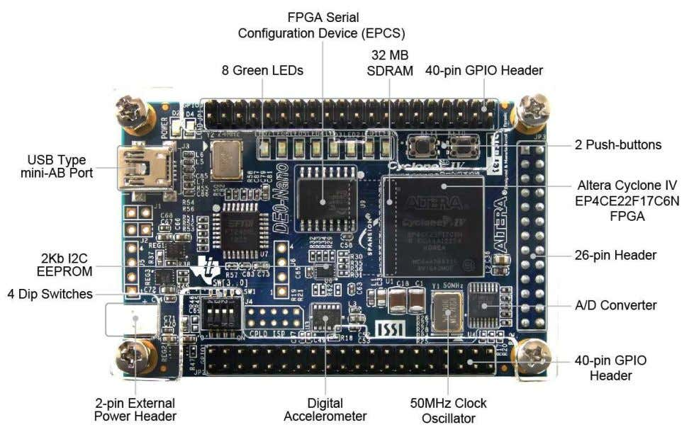 the locations of the connectors and key components. Figure 2-1 The DE0-Nano Board PCB and component
