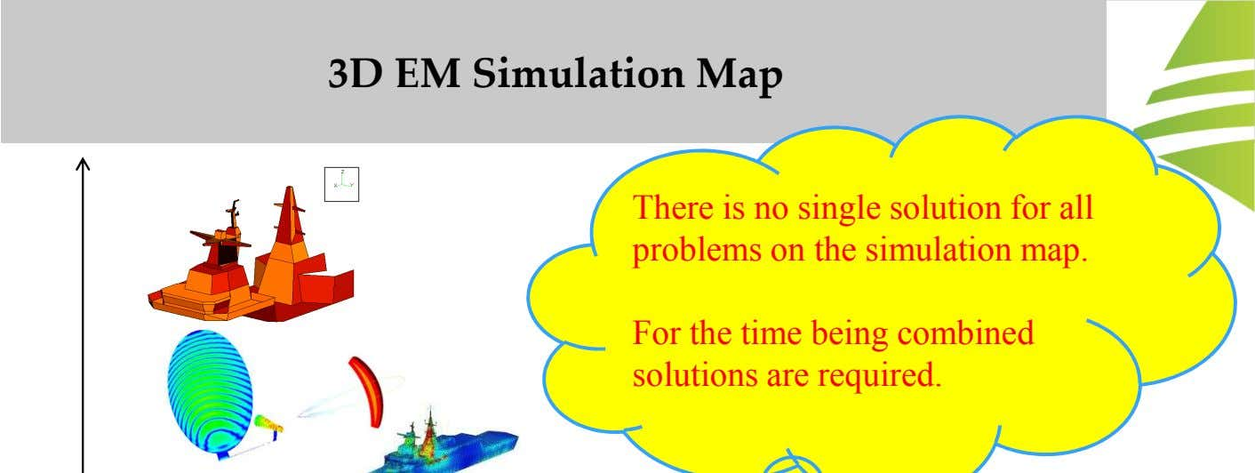 3D EM Simulation Map There is no single solution for all problems on the simulation map.