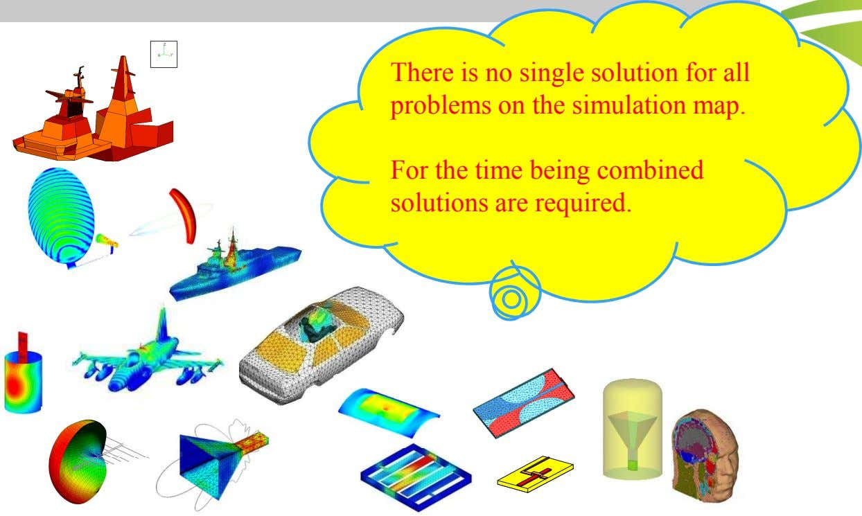 Electrical Size 3D EM Simulation Map There is no single solution for all problems on the