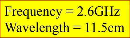 Frequency = 2.6GHz Wavelength = 11.5cm