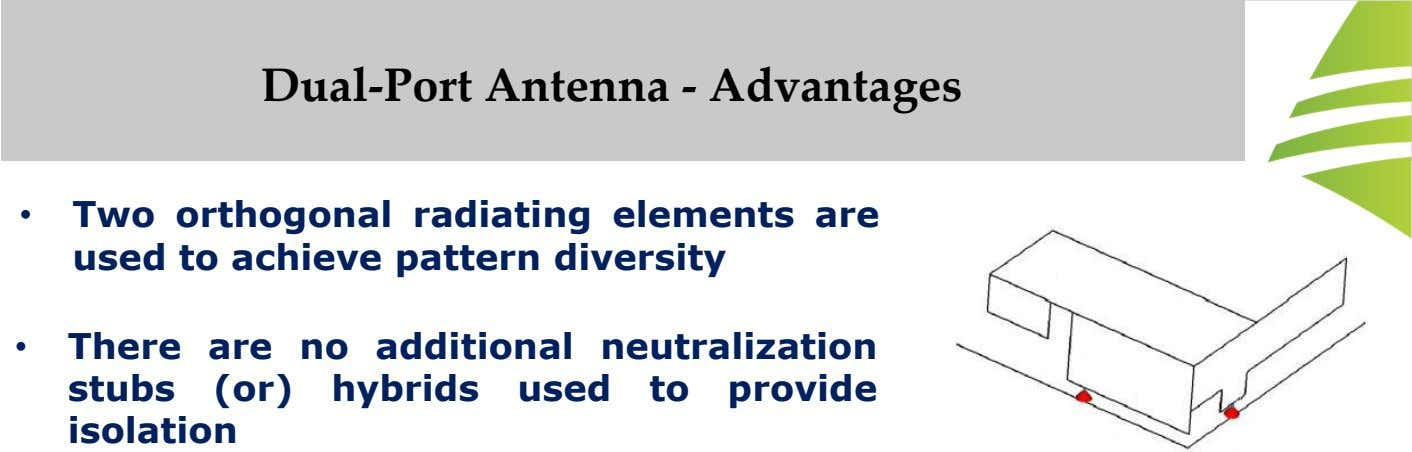 Dual-Port Antenna - Advantages • Two orthogonal radiating elements are used to achieve pattern diversity •