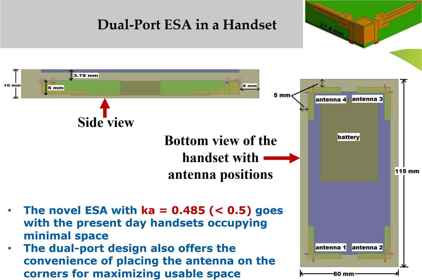 Dual-Port ESA in a Handset Side view Bottom view of the handset with antenna positions •