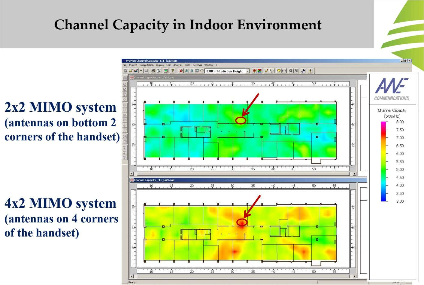 Channel Capacity in Indoor Environment 2x2 MIMO system (antennas on bottom 2 corners of the handset)