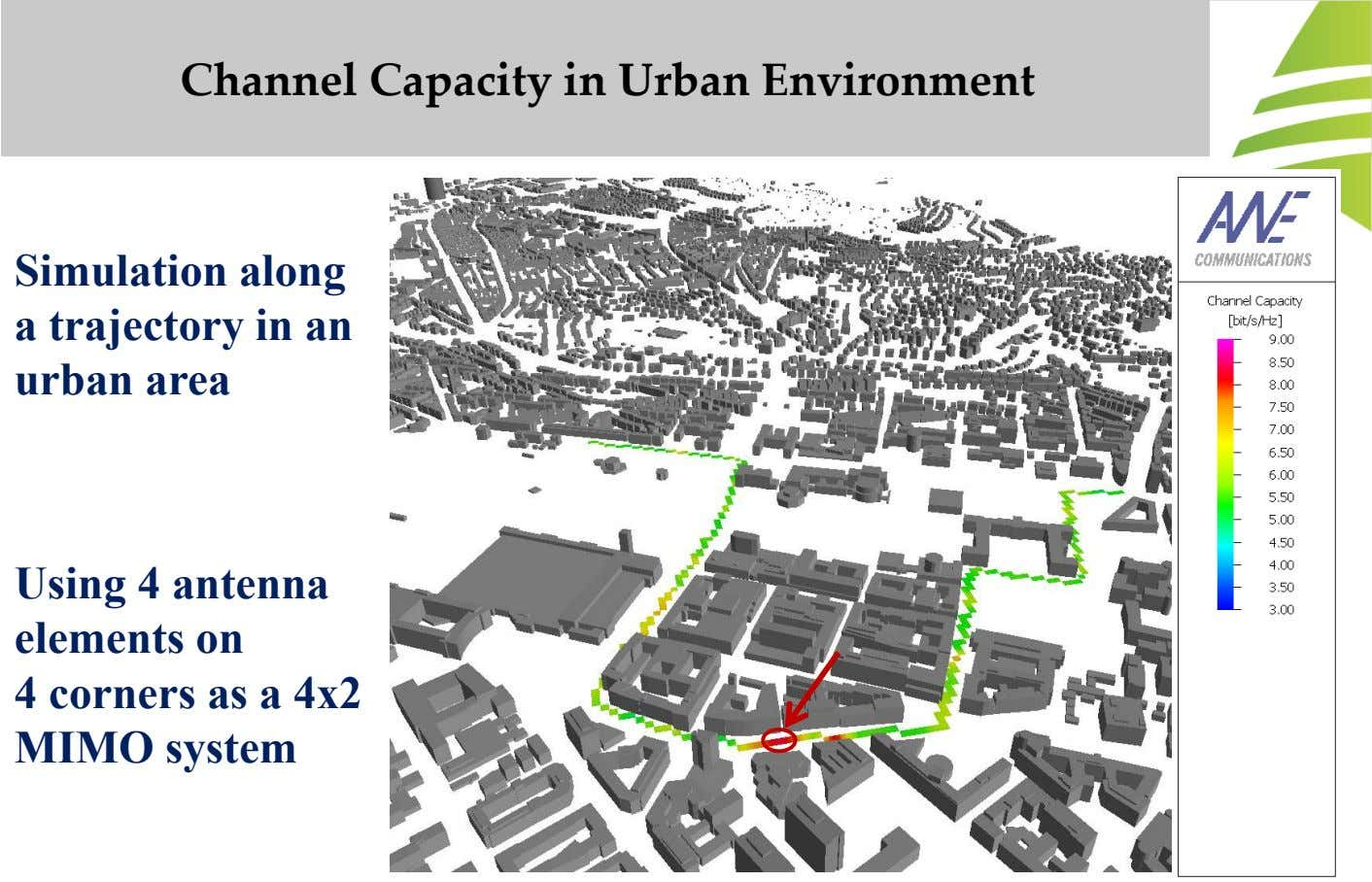 Channel Capacity in Urban Environment Simulation along a trajectory in an urban area Using 4 antenna