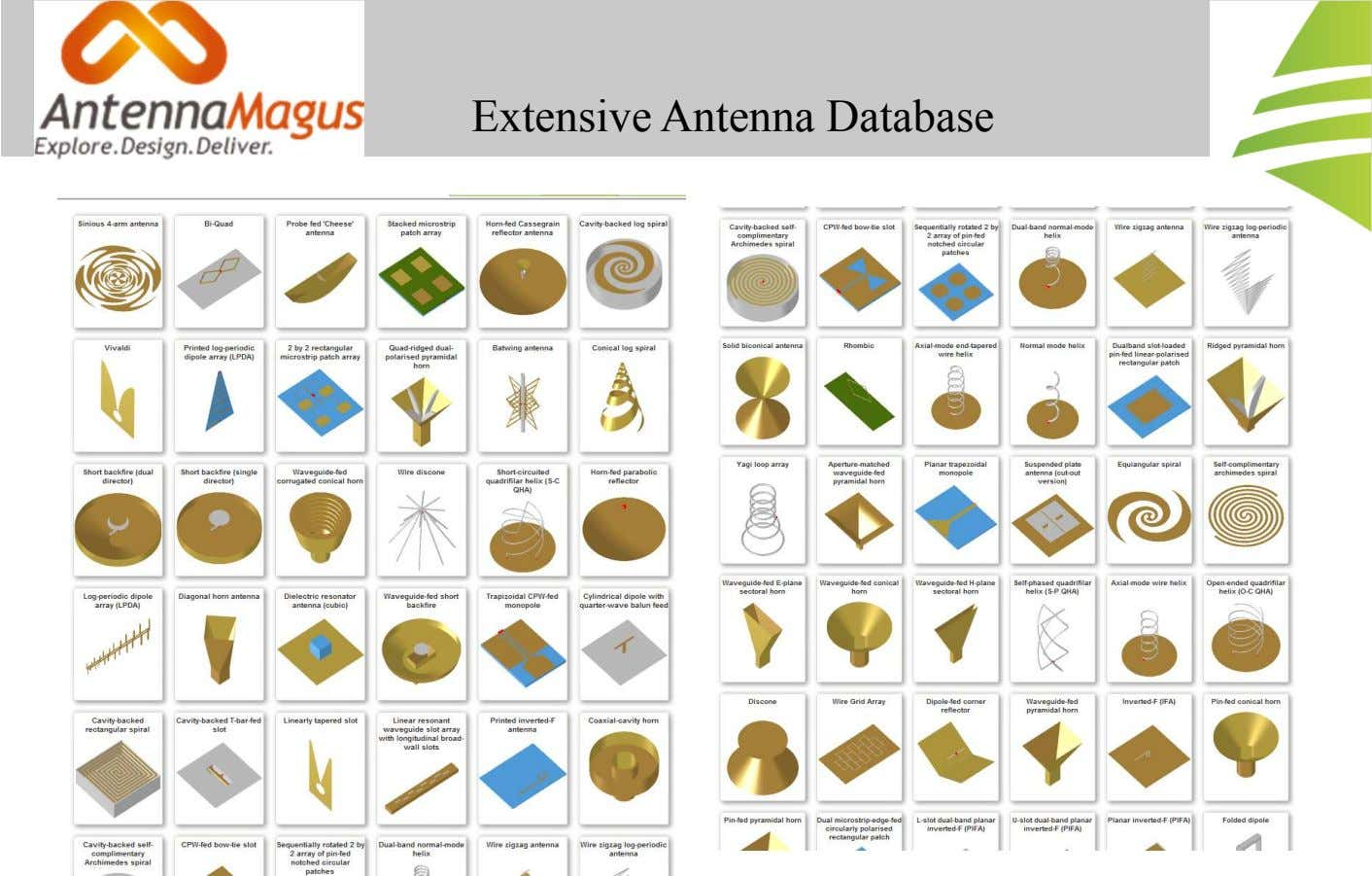 Extensive Antenna Database