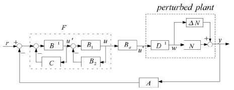 Uncertain Systems with Unknown Backlash-like Hysteresis 473 Fig. 4. Proposed control design for nonlinear uncertain