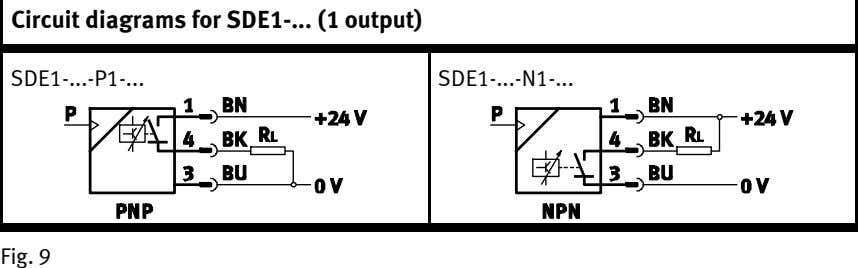 Circuit diagrams for SDE1- (1 output) SDE1- -P1- SDE1- -N1- Fig. 9