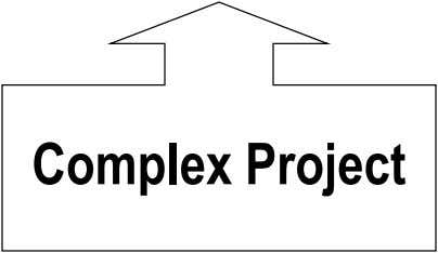 Complex Project