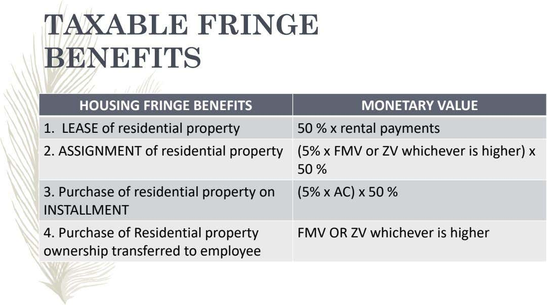 TAXABLE FRINGE BENEFITS HOUSING FRINGE BENEFITS MONETARY VALUE 1. LEASE of residential property 50 % x