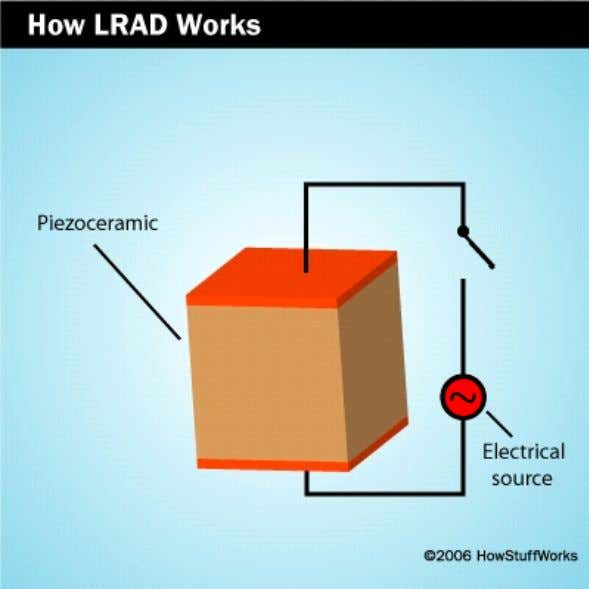 How the LRAD Unit Works The LRAD's job is to make sound - lots of sound.
