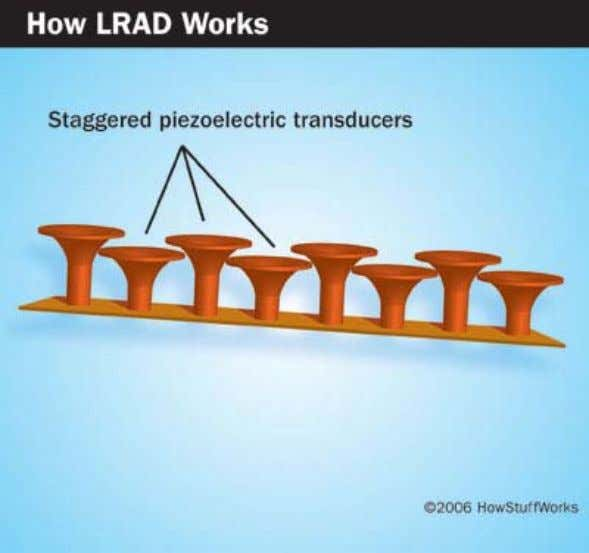 The LRAD has lots of transducers in a staggered arrangement. All of these transducers are attached