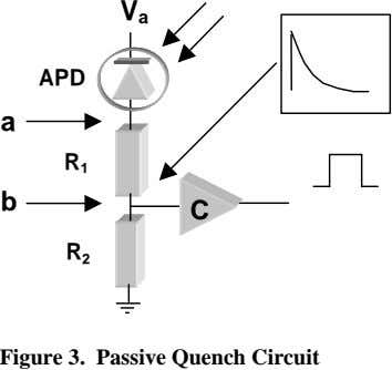 V a APD a R 1 b C R 2 Figure 3. Passive Quench Circuit