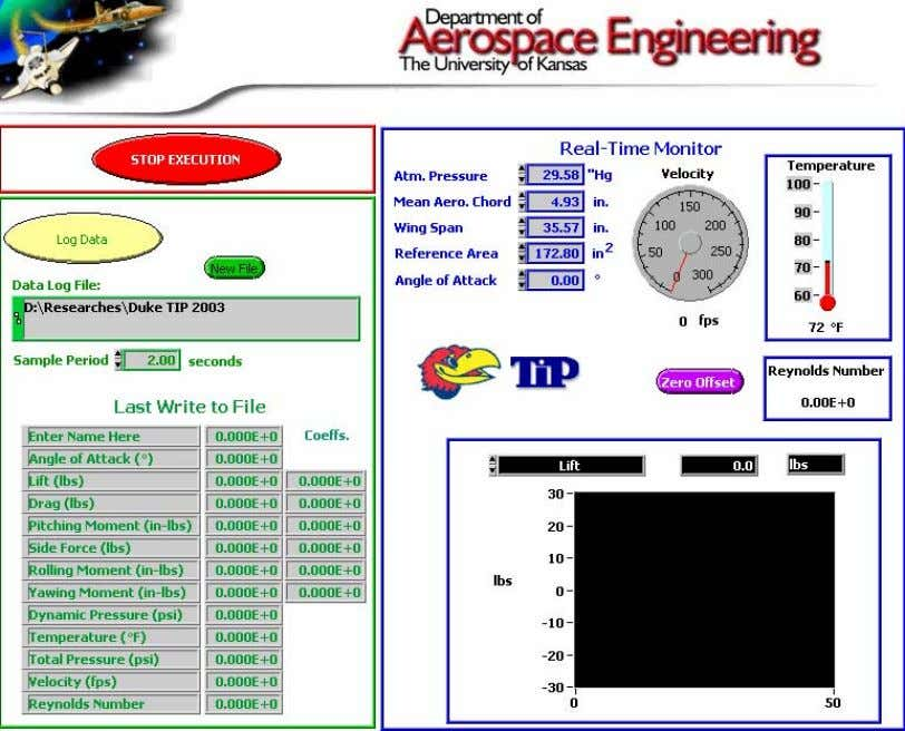 Figure 3.2 – Current KU large wind tunnel user interface. The interface also displays the tunne