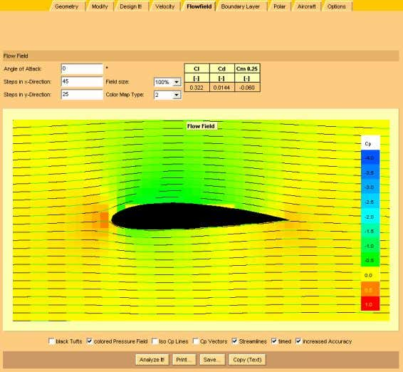 This interactive web-based program is capable of calculating the velocity and pressure distribution across the chosen