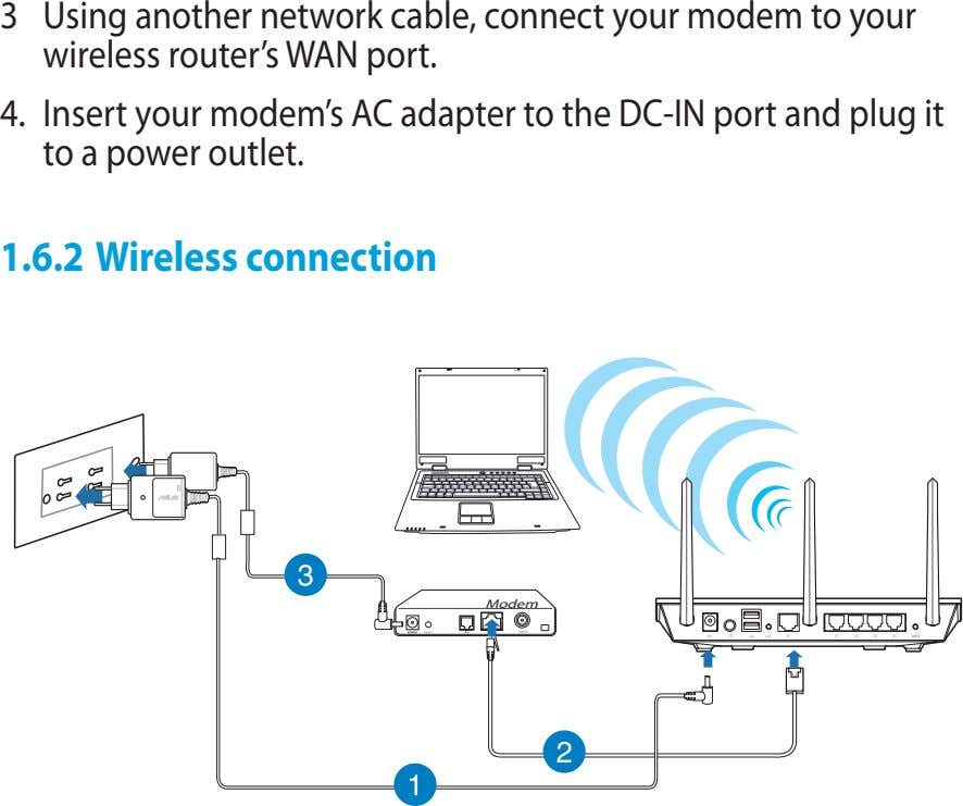 3 Using another network cable, connect your modem to your wireless router's WAN port. 4.
