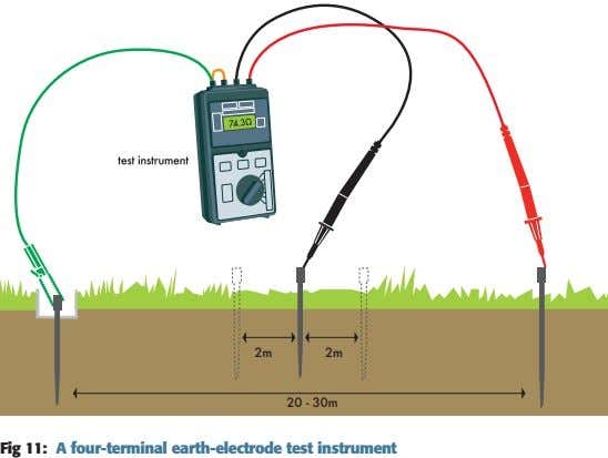 Fig 11: A four-terminal earth-electrode test instrument