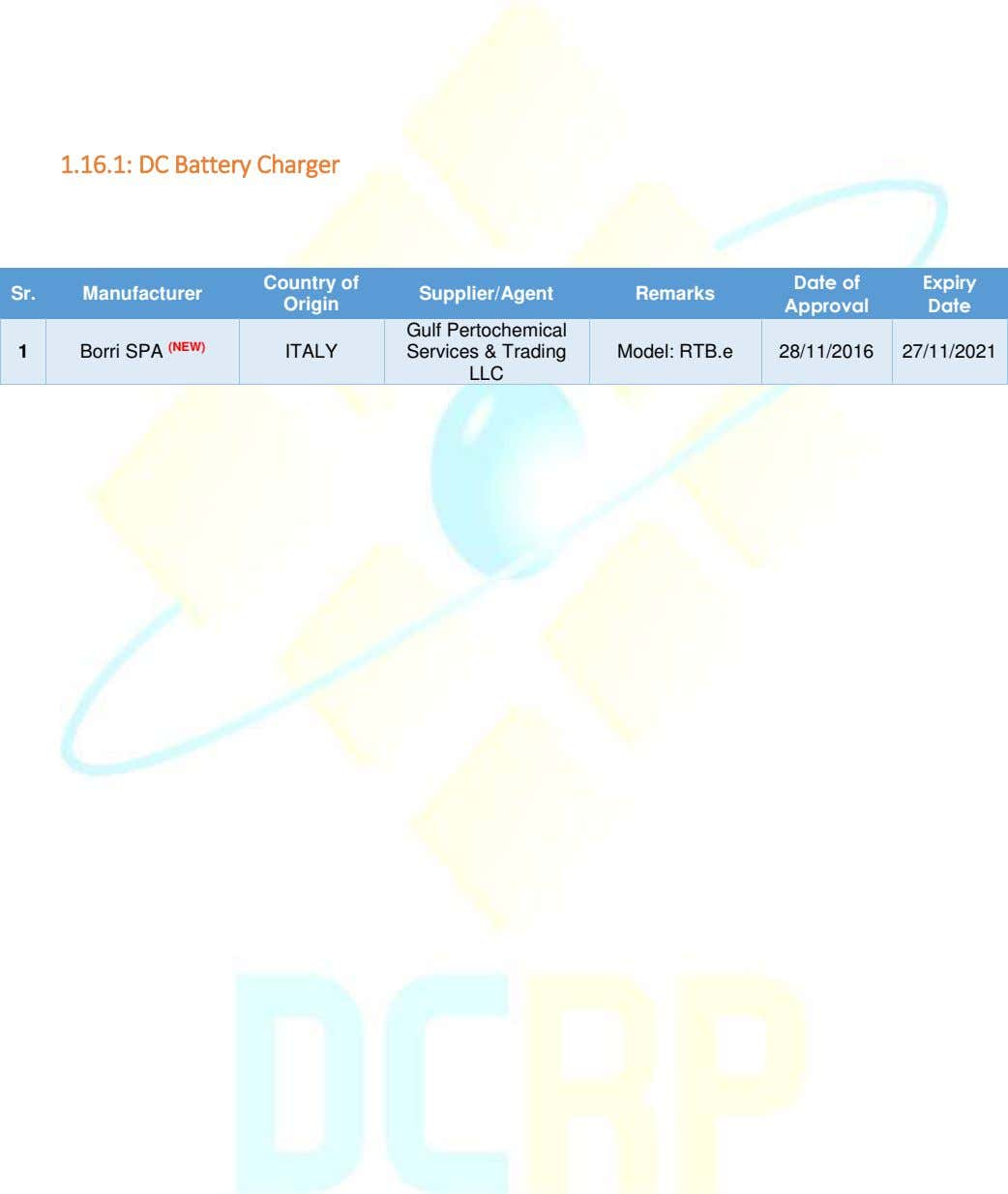 1.16.1: DC Battery Charger Country of Date of Expiry Sr. Manufacturer Supplier/Agent Remarks Origin Approval