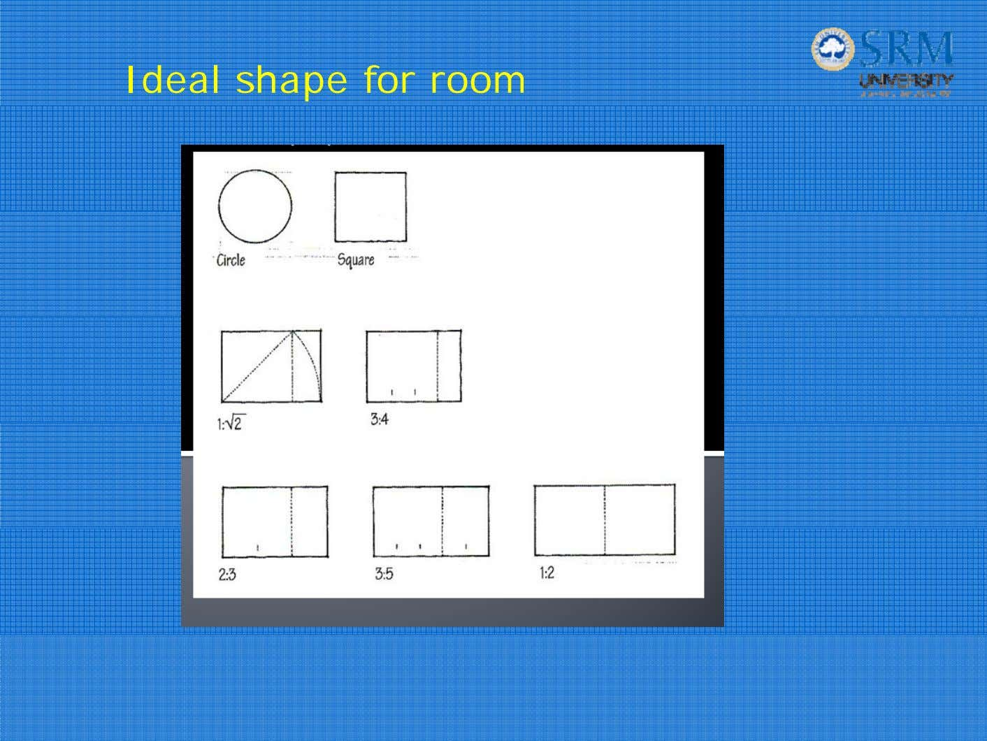 Ideal shape for room