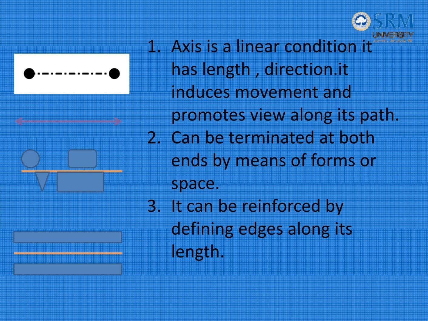 1. Axis is a linear con d ition it has length , direction.it induces movement