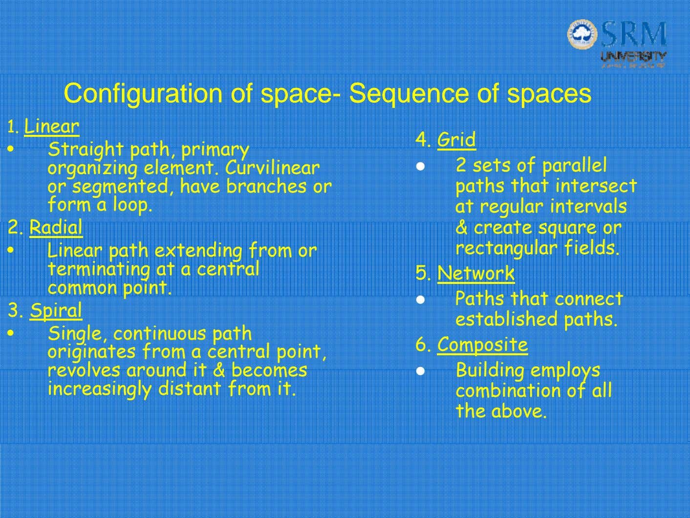 ConfigurationConfiguration ofof spacespace-- SequenceSequence ofof spacesspaces 1. Linear 4. Grid • Straight path,