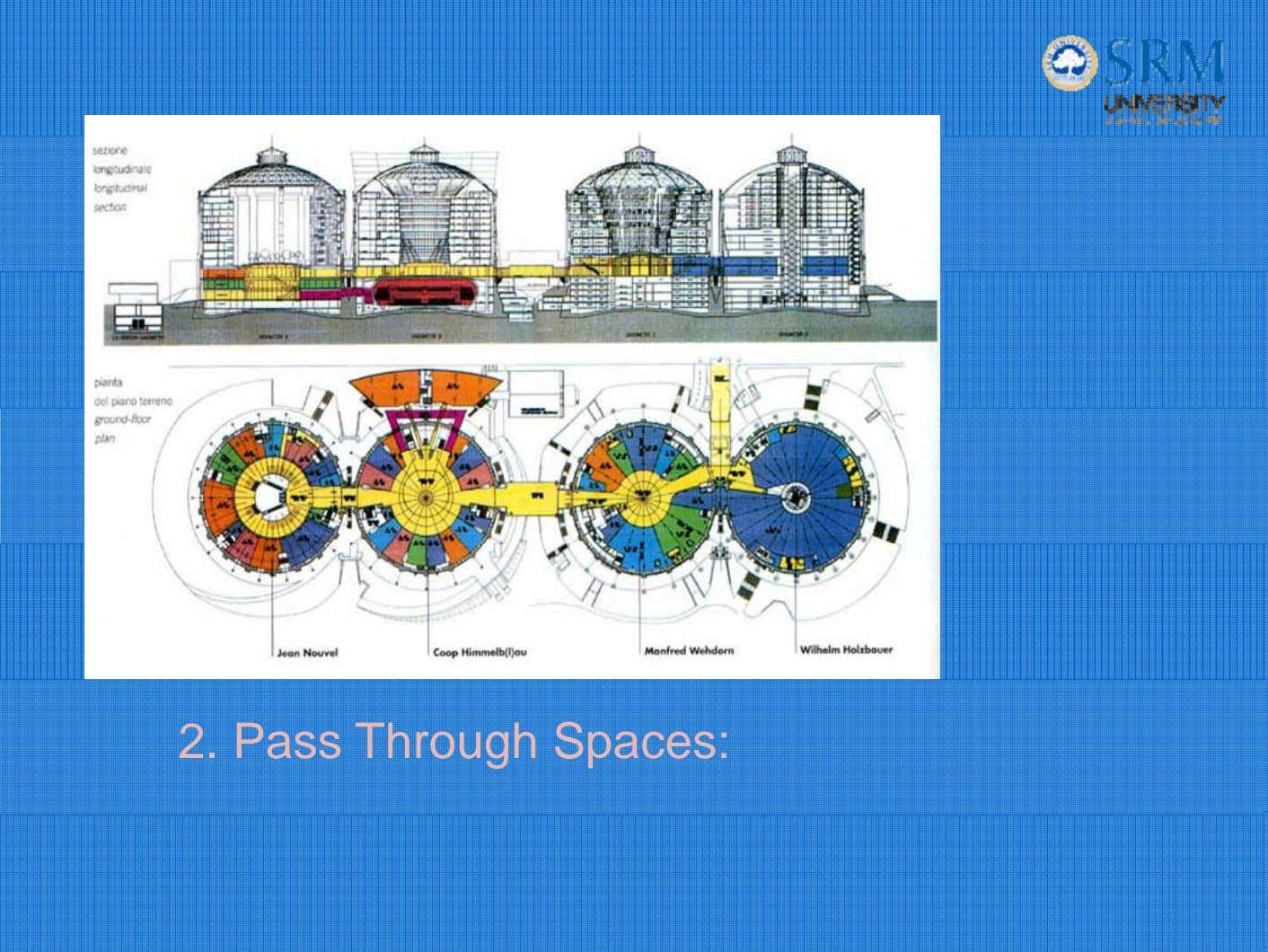 2. Pass Through Spaces: