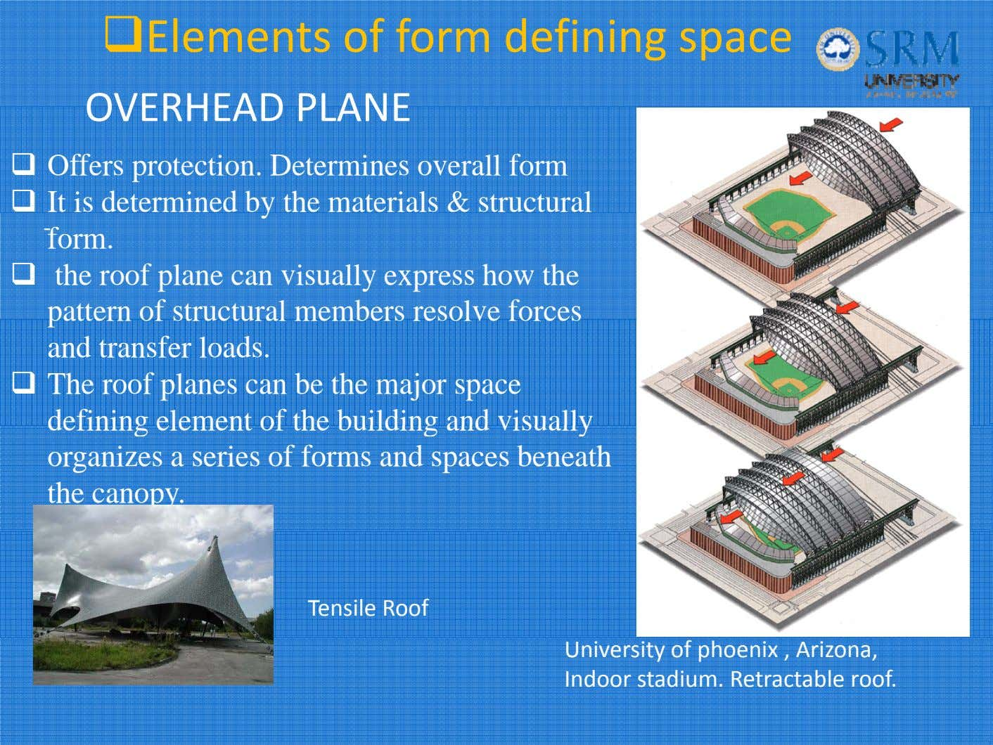 Elements of form defining space OVERHEAD PLANE Offers protection. Determines overall form It is determined