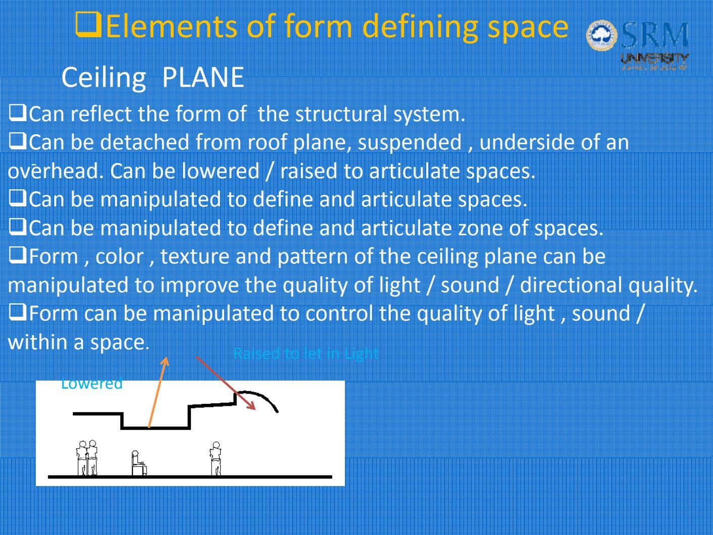Elements of form defining space Ceiling PLANE Can reflect the form of the structural system.